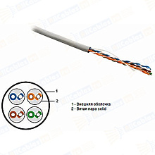 Hyperline UTP4-C5E-SOLID-LSZH-OR-305 Кабель витая пара UTP (U/UTP), категория 5e, 4 пары (24 AWG), о